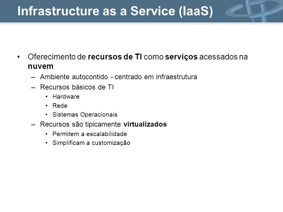 Infrastructure as a Service (IaaS) Servidores virtuais são provisionados a partir de contratos de requisitos –Processador, Memória, Armazenamento, Disponibilidade..