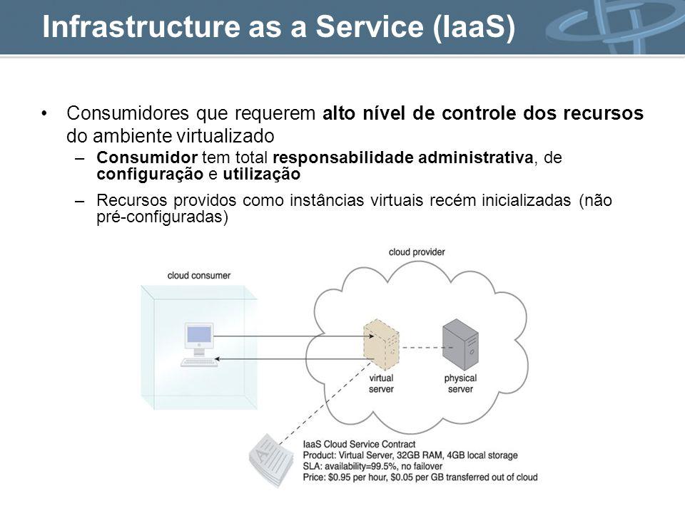 Infrastructure as a Service (IaaS) Consumidores que requerem alto nível de controle dos recursos do ambiente virtualizado –Consumidor tem total responsabilidade administrativa, de configuração e utilização –Recursos providos como instâncias virtuais recém inicializadas (não pré-configuradas)