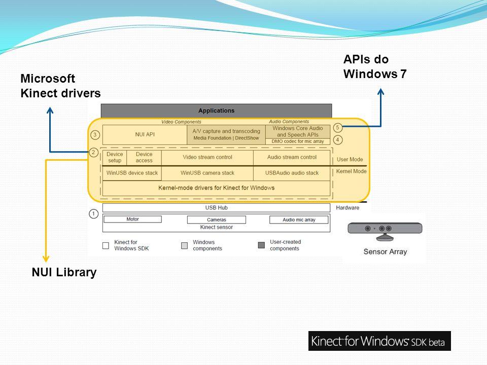 Microsoft Kinect drivers APIs do Windows 7 NUI Library