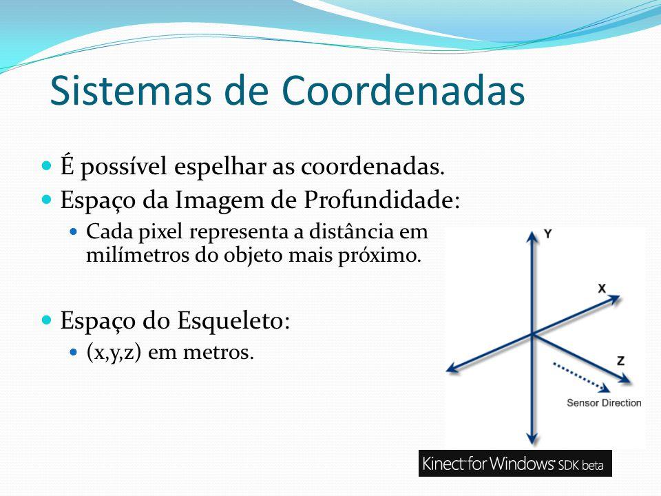 Sistemas de Coordenadas É possível espelhar as coordenadas. Espaço da Imagem de Profundidade: Cada pixel representa a distância em milímetros do objet