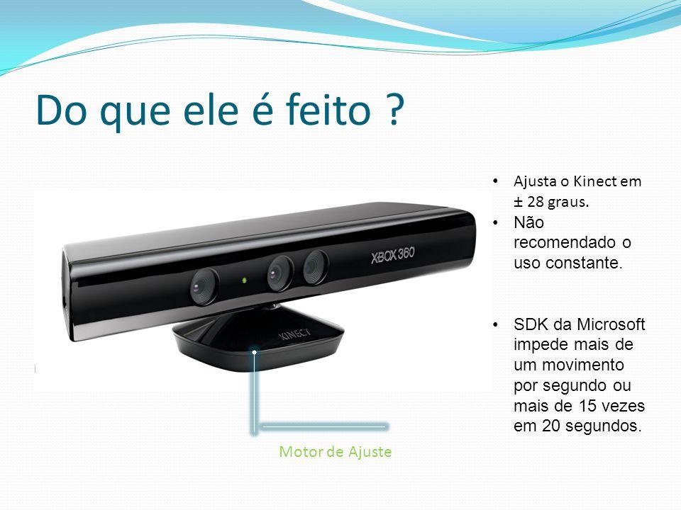 Motor de Ajuste Ajusta o Kinect em ± 28 graus. Não recomendado o uso constante. SDK da Microsoft impede mais de um movimento por segundo ou mais de 15