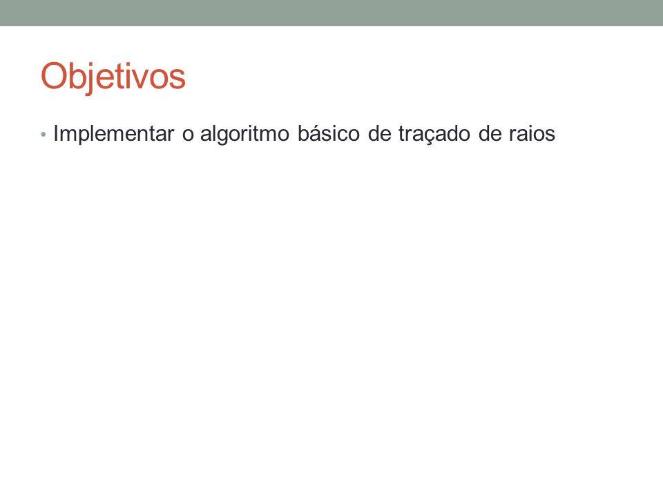 Objetivos Implementar o algoritmo básico de traçado de raios