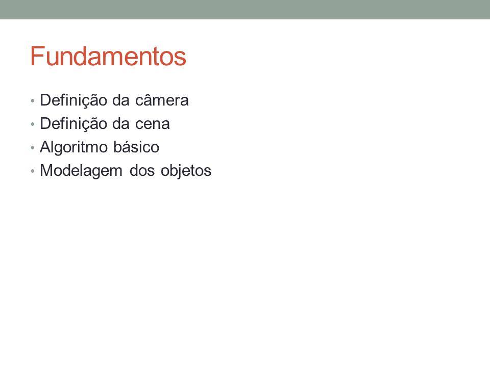 Fundamentos Definição da câmera Definição da cena Algoritmo básico Modelagem dos objetos