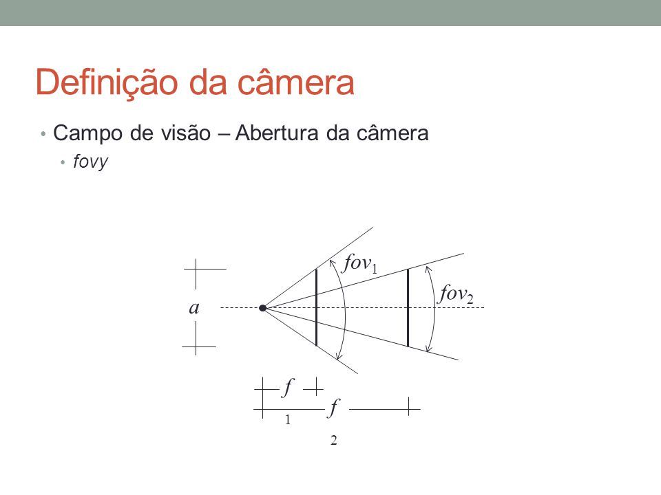 Definição da câmera Campo de visão – Abertura da câmera fovy f1f1 f2f2 fov 1 fov 2 a