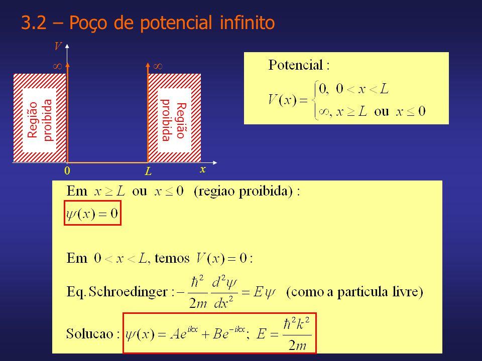 V x 0 L 3.2 – Poço de potencial infinito Região proibida