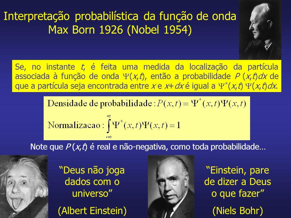 Interpretação probabilística da função de onda Max Born 1926 (Nobel 1954) Se, no instante t, é feita uma medida da localização da partícula associada