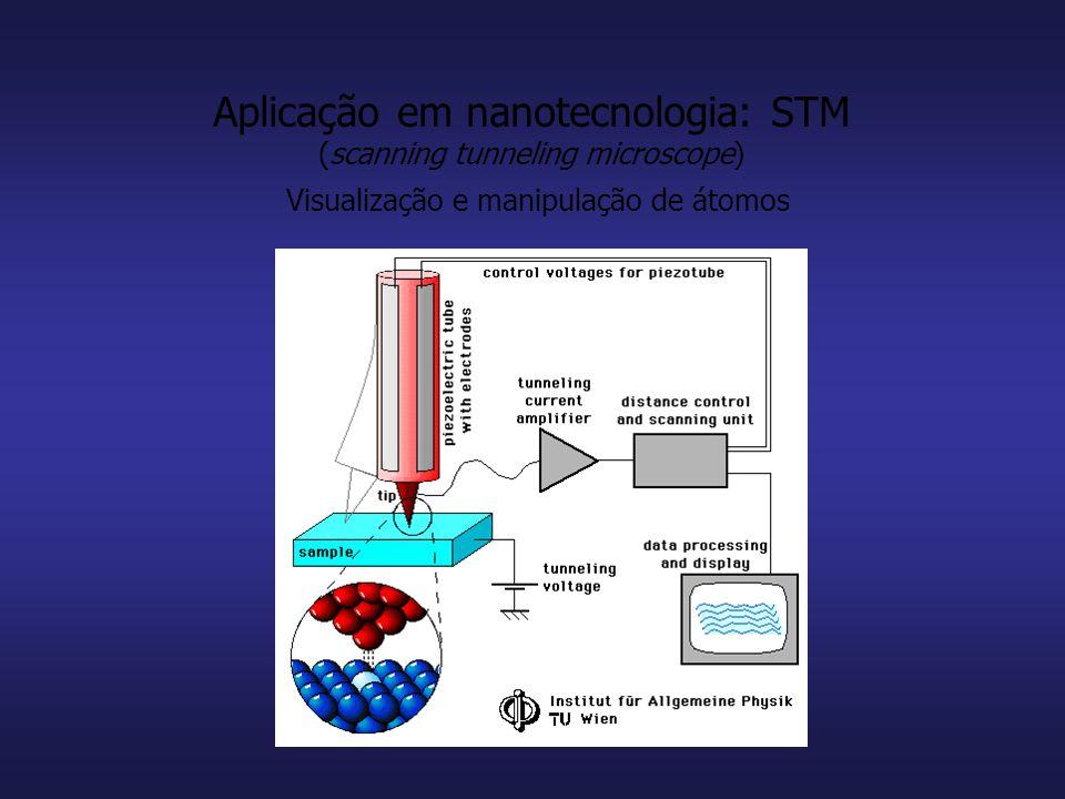 Aplicação em nanotecnologia: STM (scanning tunneling microscope) Visualização e manipulação de átomos