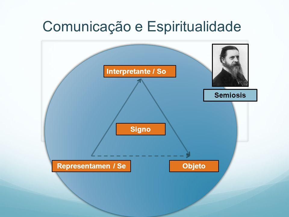 Comunicação e Espiritualidade Semiosis Noosfera Vladimir Vernadsky Edgar Morin Noosfera é um grande círculo psíquico em que vive o homem na Terra.