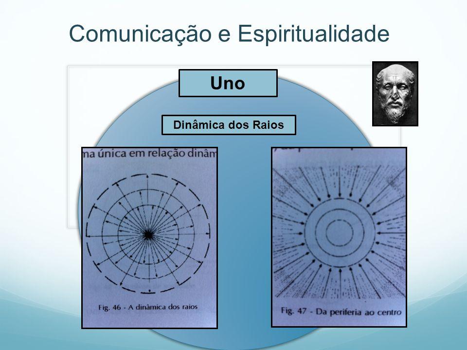 Comunicação e Espiritualidade Uno Impressão, marca ou sinal da unidade Múltipla impressão, individual Princípio Intelectivo