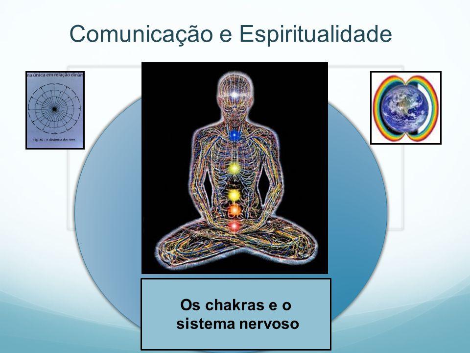 Comunicação e Espiritualidade Os chakras e as cores