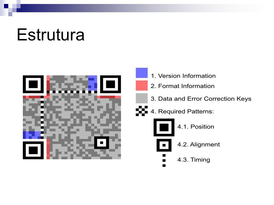 Binarização (limiarização) da imagem Um símbolo QR é composto por um conjunto de pixels escuros e claros, logo a informação de cor é desnecessária O processo ocorre em duas etapas: Conversão da imagem em escala de cinza; Aplicação de um limiar (threshold), onde os pixels com valor inferior ao limiar são transformados em fundo (preto), e os pixels com valor maior que o limiar, são marcados como frente (branco).