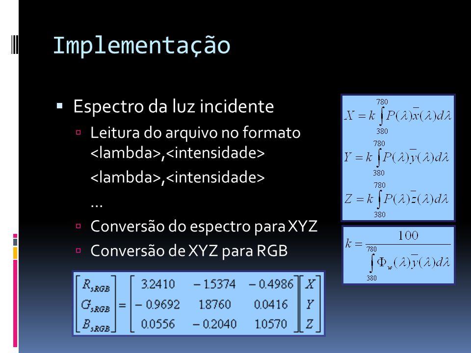 Implementação Espectro da luz incidente Leitura do arquivo no formato,,... Conversão do espectro para XYZ Conversão de XYZ para RGB