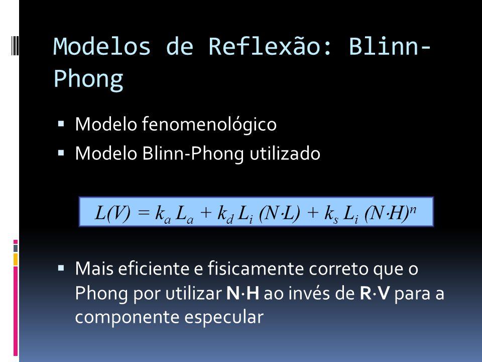 Modelos de Reflexão: Blinn- Phong Modelo fenomenológico Modelo Blinn-Phong utilizado Mais eficiente e fisicamente correto que o Phong por utilizar N H