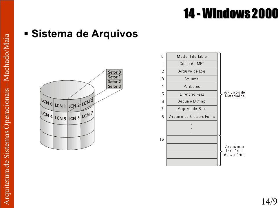 Arquitetura de Sistemas Operacionais – Machado/Maia 14 - Windows 2000 Sistema de Arquivos 14/9