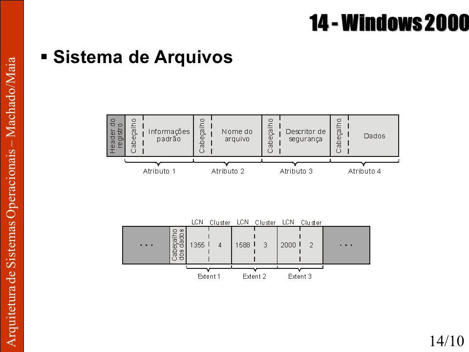 Arquitetura de Sistemas Operacionais – Machado/Maia 14 - Windows 2000 Sistema de Arquivos 14/10