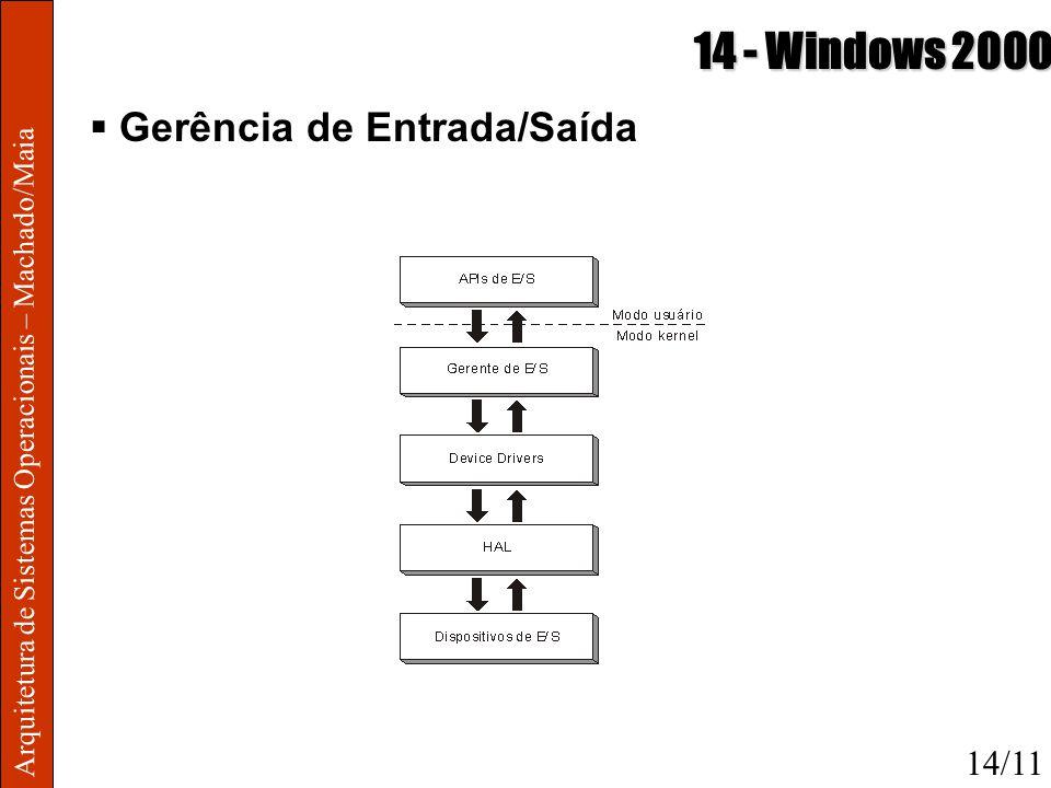 Arquitetura de Sistemas Operacionais – Machado/Maia 14 - Windows 2000 Gerência de Entrada/Saída 14/11