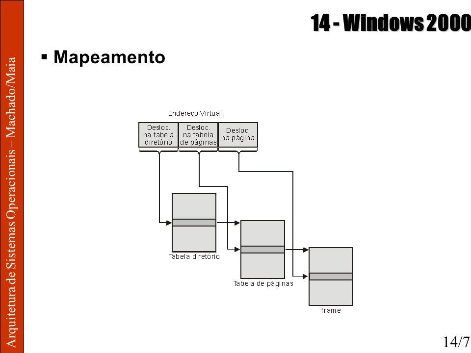 Arquitetura de Sistemas Operacionais – Machado/Maia 14 - Windows 2000 Mapeamento 14/7