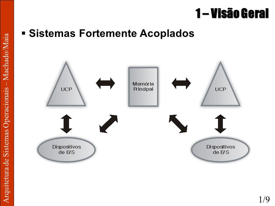Arquitetura de Sistemas Operacionais – Machado/Maia 1 – Visão Geral Sistemas Fortemente Acoplados 1/9