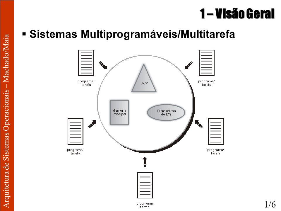 Arquitetura de Sistemas Operacionais – Machado/Maia 1 – Visão Geral Sistemas Multiprogramáveis/Multitarefa 1/6