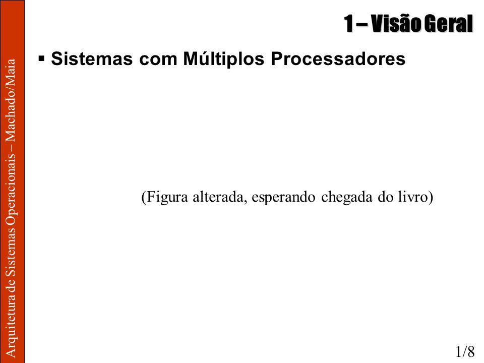 Arquitetura de Sistemas Operacionais – Machado/Maia 1 – Visão Geral Sistemas com Múltiplos Processadores 1/8 (Figura alterada, esperando chegada do li