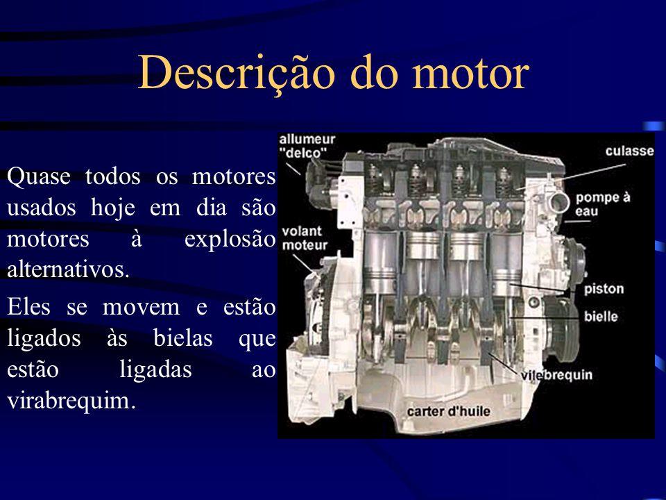 Os quatro tempos do Motor Admissão: O comando de válvulas aciona as duas válvulas de admissão e deixa entrar no cilindro a mistura ar/gasolina.