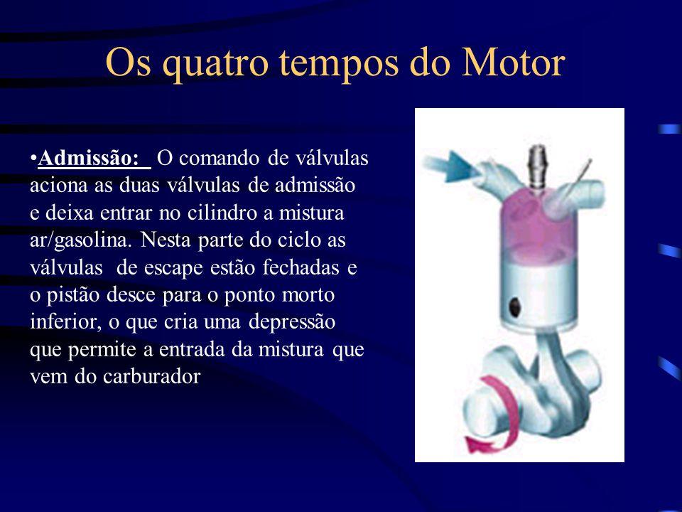 Os quatro tempos do Motor Admissão: O comando de válvulas aciona as duas válvulas de admissão e deixa entrar no cilindro a mistura ar/gasolina. Nesta