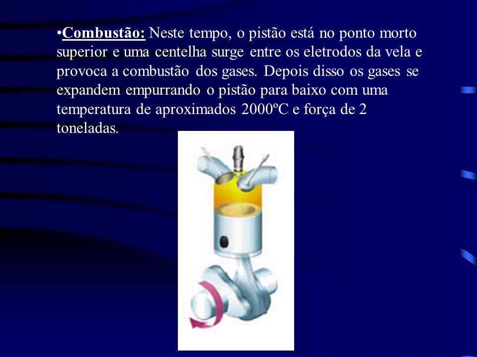Combustão: Neste tempo, o pistão está no ponto morto superior e uma centelha surge entre os eletrodos da vela e provoca a combustão dos gases. Depois