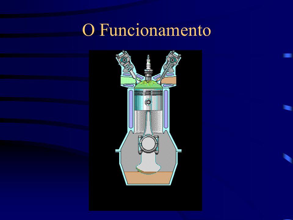 Evoluções do motor Otto V6V8
