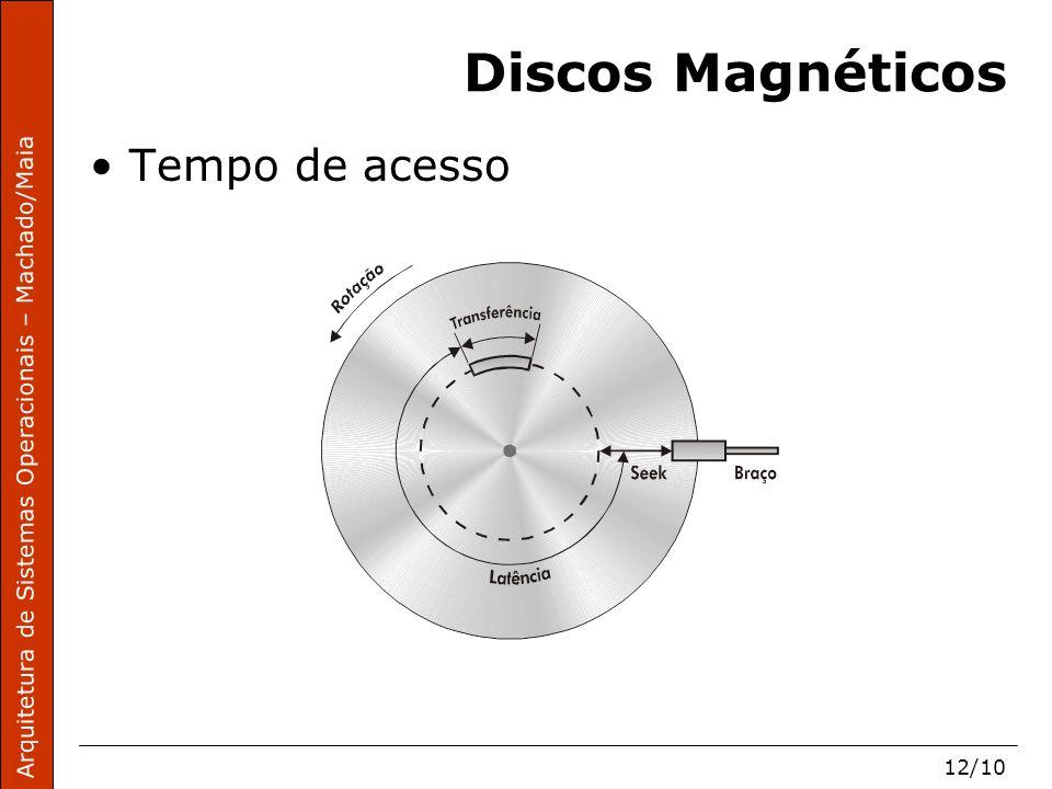 Arquitetura de Sistemas Operacionais – Machado/Maia 12/10 Discos Magnéticos Tempo de acesso