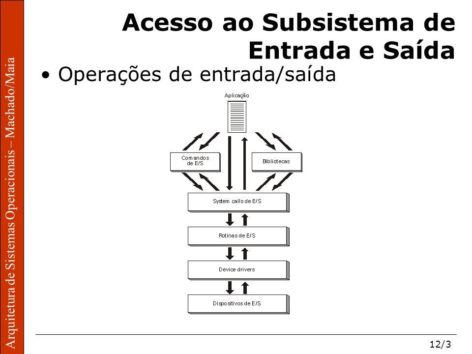 Arquitetura de Sistemas Operacionais – Machado/Maia 12/3 Arquitetura de Sistemas Operacionais – Machado/Maia Acesso ao Subsistema de Entrada e Saída Operações de entrada/saída