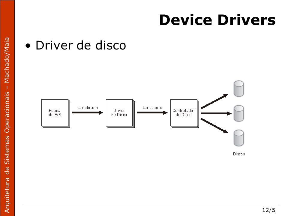 Arquitetura de Sistemas Operacionais – Machado/Maia 12/5 Device Drivers Driver de disco