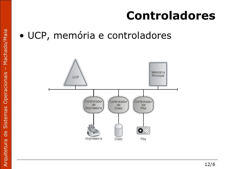 Arquitetura de Sistemas Operacionais – Machado/Maia 12/6 Controladores UCP, memória e controladores