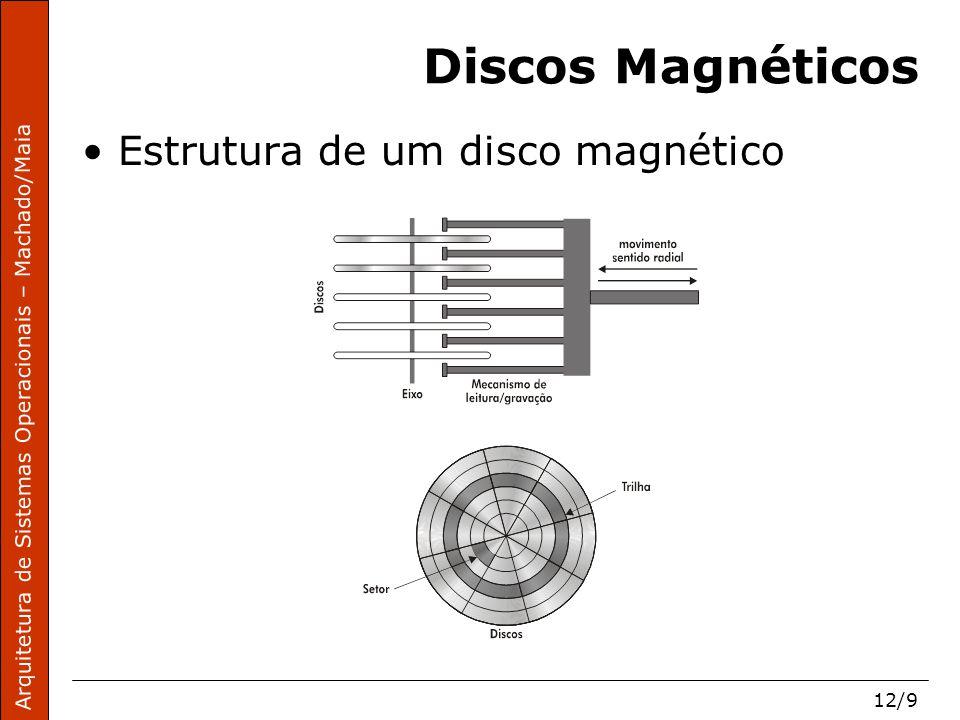 Arquitetura de Sistemas Operacionais – Machado/Maia 12/9 Discos Magnéticos Estrutura de um disco magnético