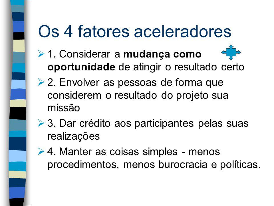 Os 4 fatores aceleradores 1.Considerar a mudança como oportunidade de atingir o resultado certo 2.
