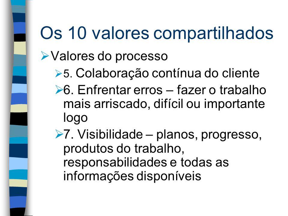 Os 10 valores compartilhados Valores do processo 5.