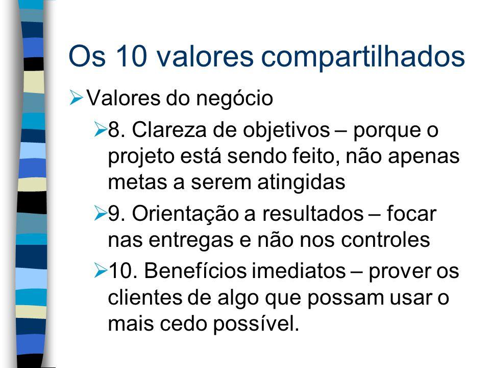 Os 10 valores compartilhados Valores do negócio 8.