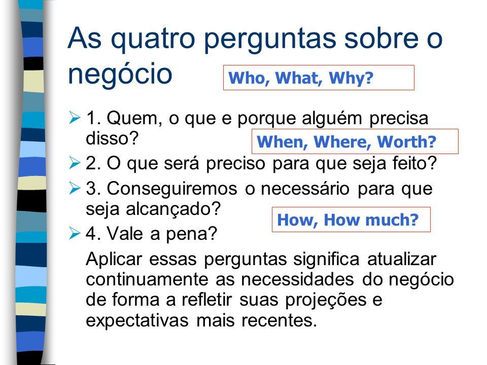 As quatro perguntas sobre o negócio 1.Quem, o que e porque alguém precisa disso.