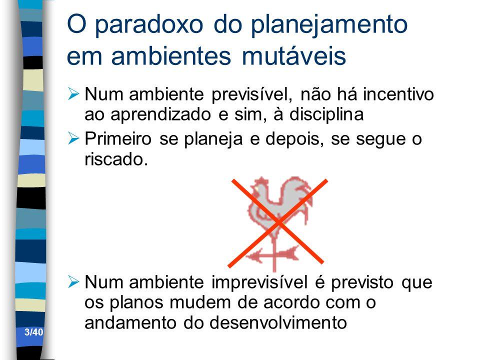 O paradoxo do planejamento em ambientes mutáveis Num ambiente previsível, não há incentivo ao aprendizado e sim, à disciplina Primeiro se planeja e depois, se segue o riscado.