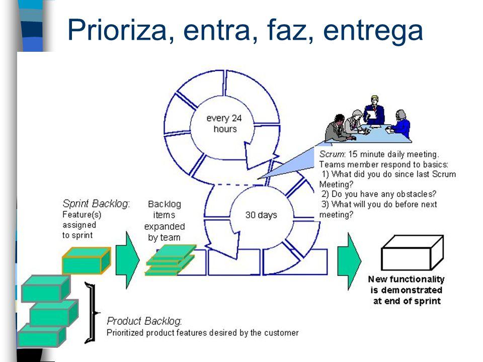 Gerente de Projetos X Scrum Master Gerenciamento do projeto e das tarefas técnicas Uma divisão menor das partes dos processos de negócios.