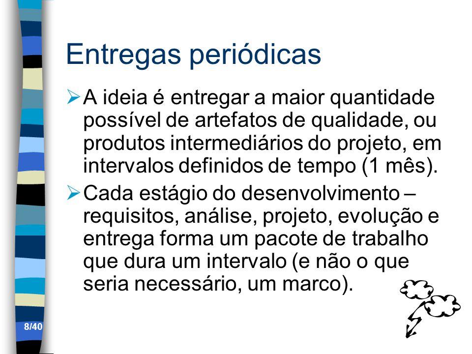 Entregas periódicas A ideia é entregar a maior quantidade possível de artefatos de qualidade, ou produtos intermediários do projeto, em intervalos definidos de tempo (1 mês).
