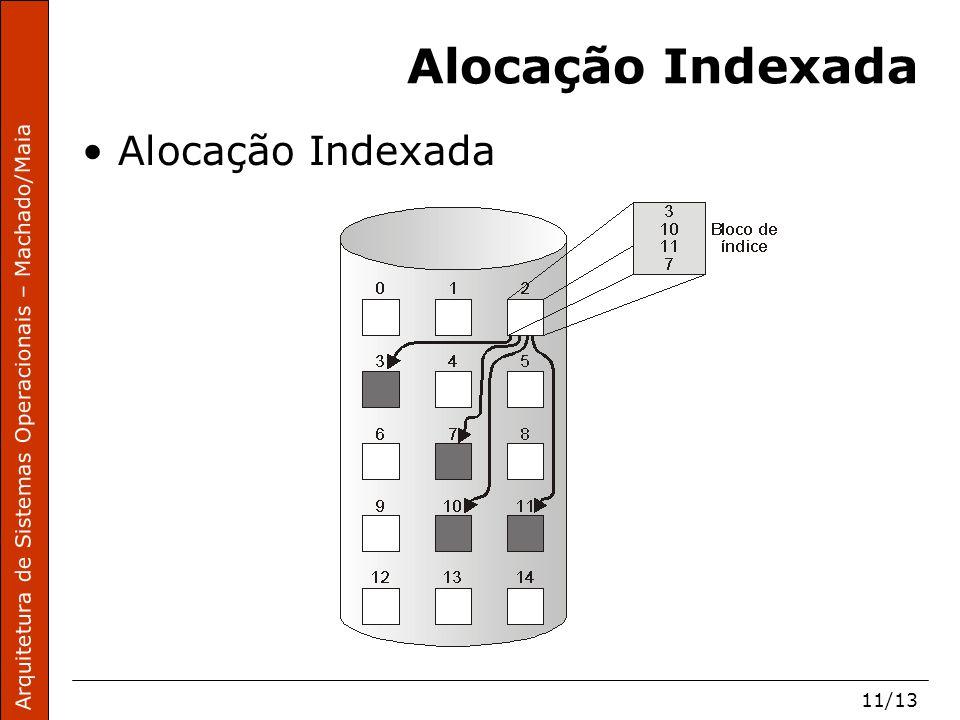 Arquitetura de Sistemas Operacionais – Machado/Maia 11/13 Alocação Indexada