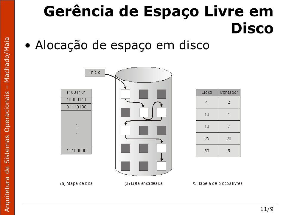 Arquitetura de Sistemas Operacionais – Machado/Maia 11/9 Gerência de Espaço Livre em Disco Alocação de espaço em disco