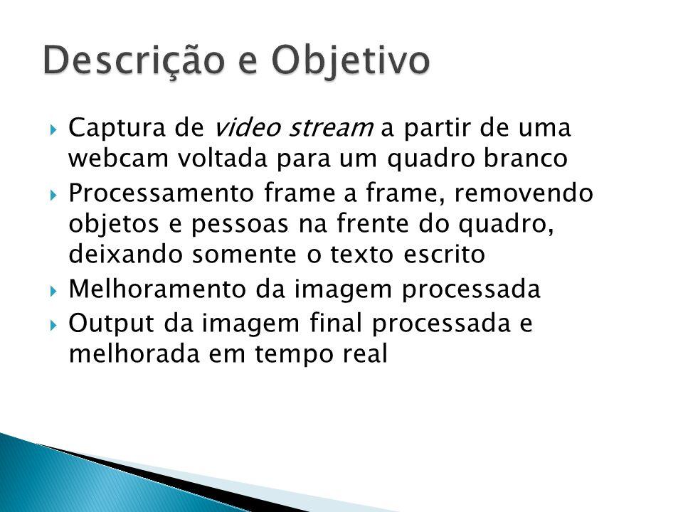 Captura de video stream a partir de uma webcam voltada para um quadro branco Processamento frame a frame, removendo objetos e pessoas na frente do quadro, deixando somente o texto escrito Melhoramento da imagem processada Output da imagem final processada e melhorada em tempo real