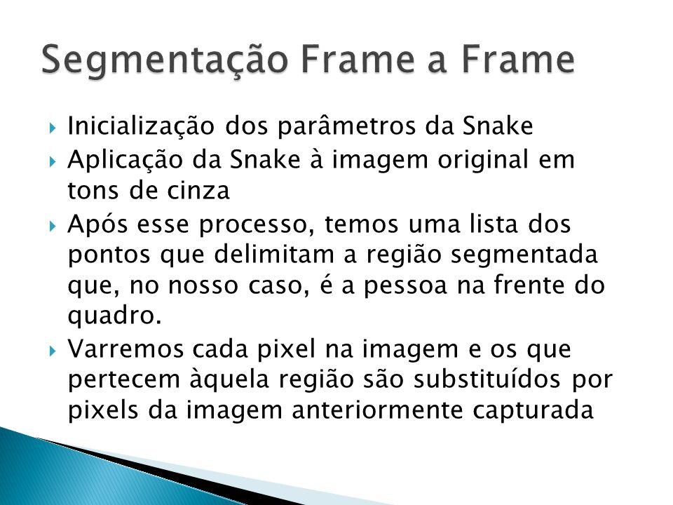 Inicialização dos parâmetros da Snake Aplicação da Snake à imagem original em tons de cinza Após esse processo, temos uma lista dos pontos que delimitam a região segmentada que, no nosso caso, é a pessoa na frente do quadro.