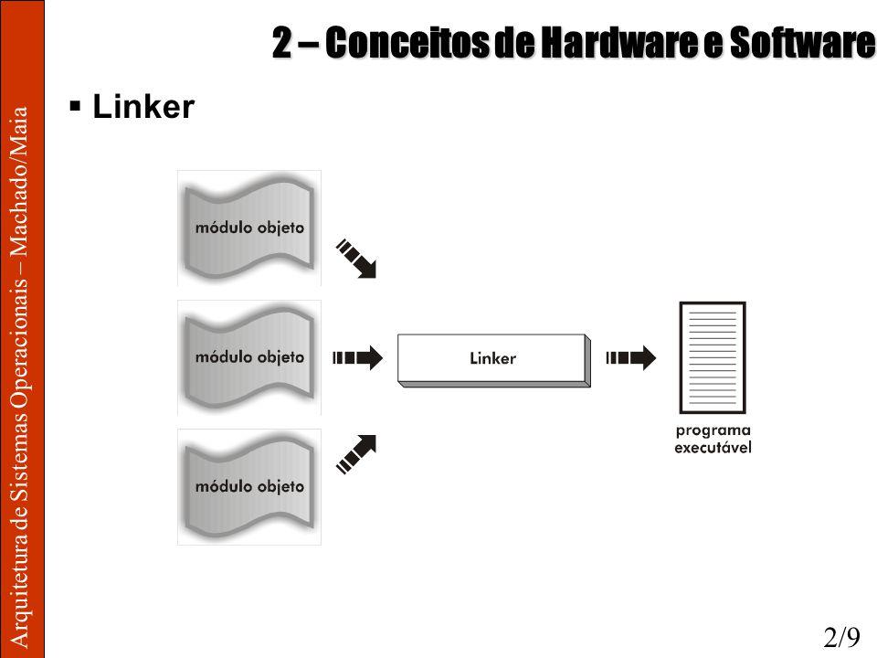 Arquitetura de Sistemas Operacionais – Machado/Maia 2 – Conceitos de Hardware e Software Linker 2/9
