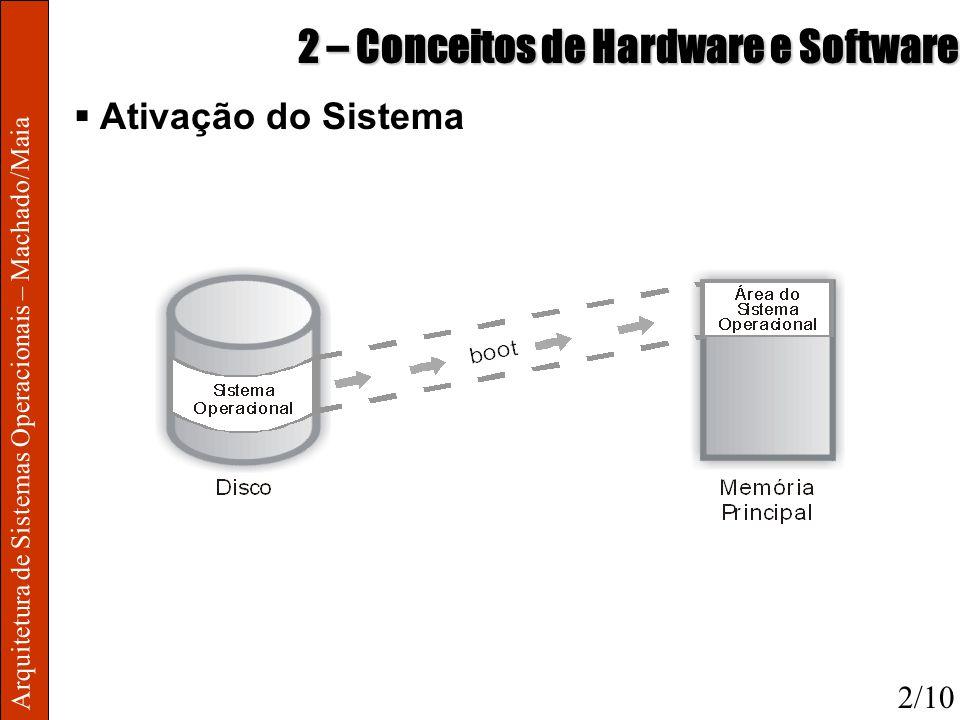 Arquitetura de Sistemas Operacionais – Machado/Maia 2 – Conceitos de Hardware e Software Ativação do Sistema 2/10