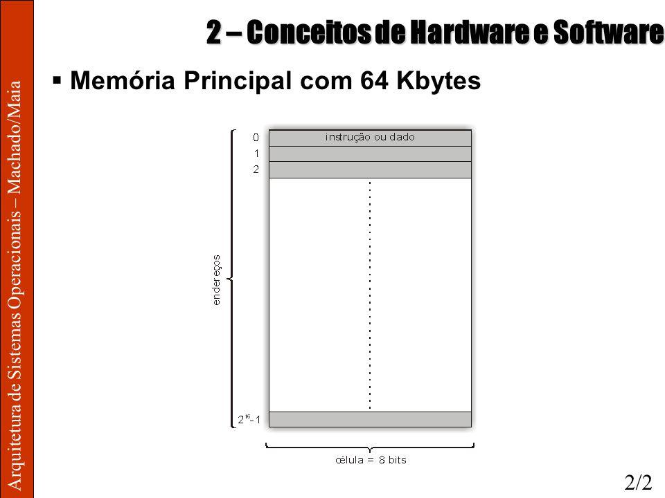 Arquitetura de Sistemas Operacionais – Machado/Maia 2 – Conceitos de Hardware e Software Memória Principal com 64 Kbytes 2/2