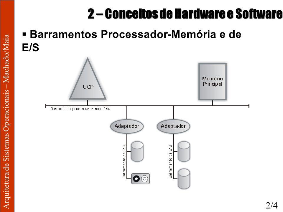 Arquitetura de Sistemas Operacionais – Machado/Maia 2 – Conceitos de Hardware e Software Barramentos Processador-Memória e de E/S 2/4