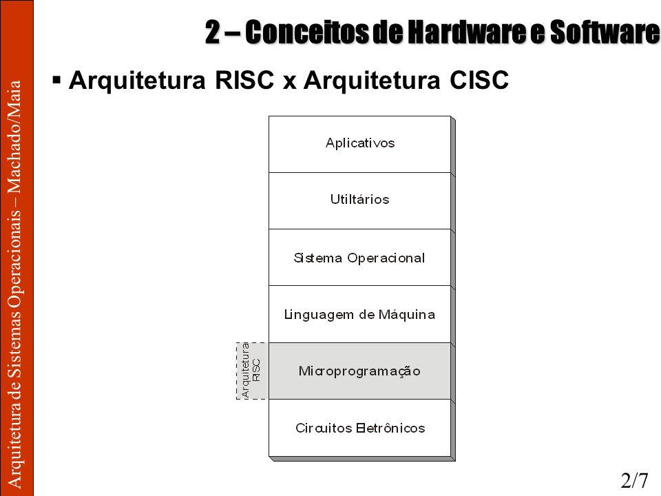 Arquitetura de Sistemas Operacionais – Machado/Maia 2 – Conceitos de Hardware e Software Arquitetura RISC x Arquitetura CISC 2/7