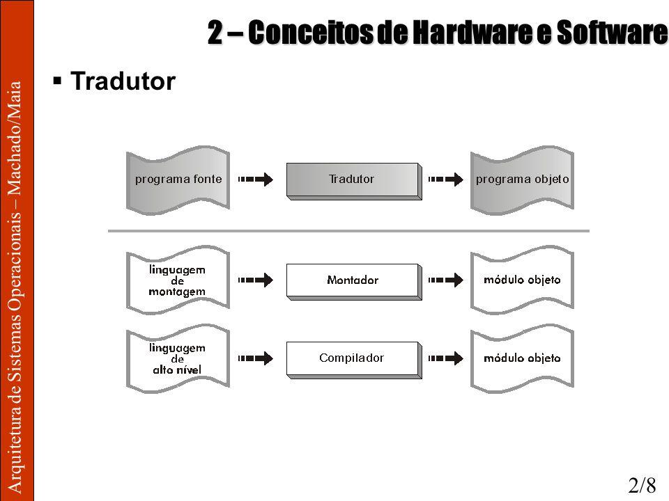 Arquitetura de Sistemas Operacionais – Machado/Maia 2 – Conceitos de Hardware e Software Tradutor 2/8
